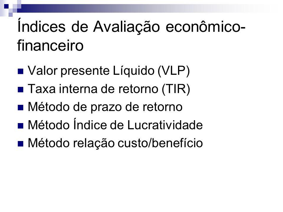 Índices de Avaliação econômico- financeiro