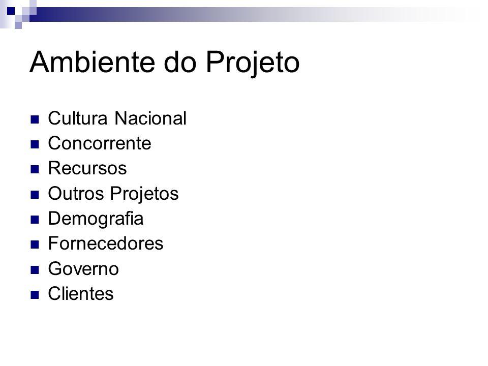 Ambiente do Projeto Cultura Nacional Concorrente Recursos