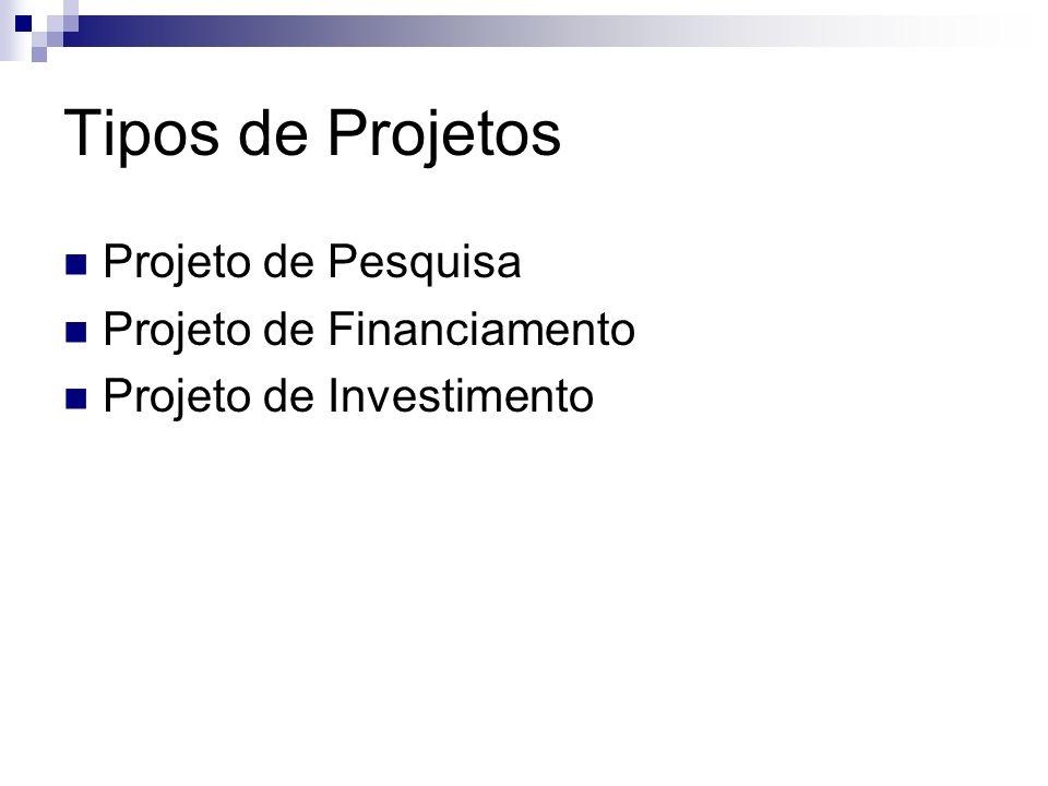 Tipos de Projetos Projeto de Pesquisa Projeto de Financiamento