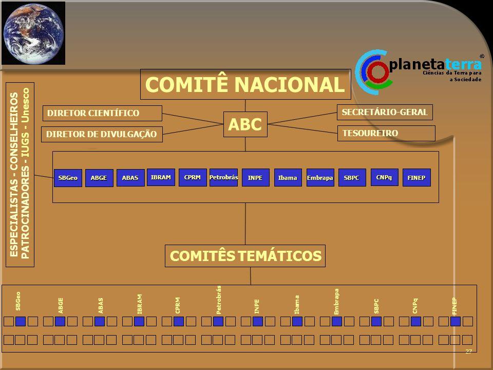 ESPECIALISTAS - CONSELHEIROS PATROCINADORES - IUGS - Unesco
