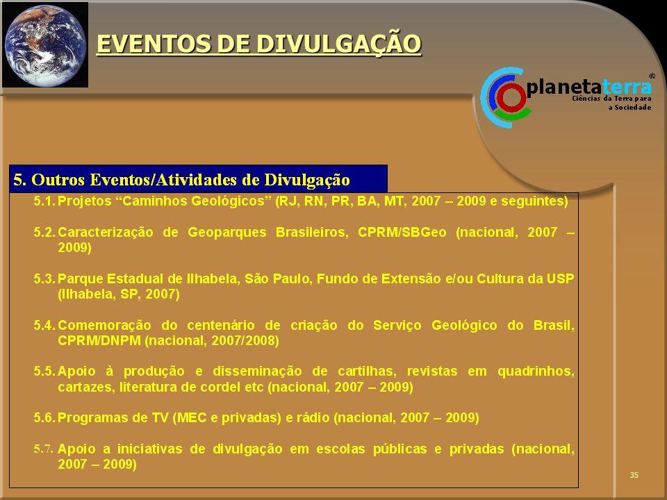 EVENTOS DE DIVULGAÇÃO