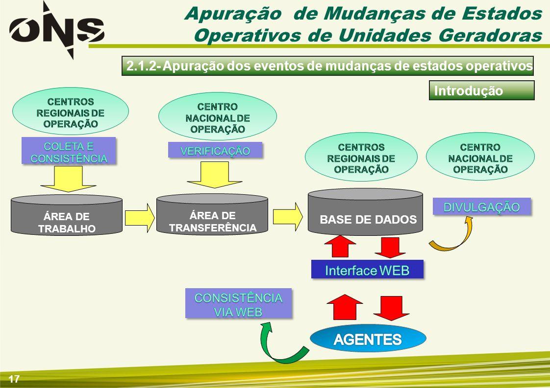 CENTROS REGIONAIS DE OPERAÇÃO CENTRO NACIONAL DE OPERAÇÃO