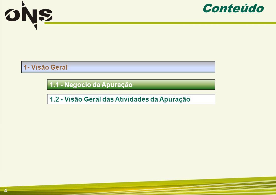 Conteúdo 1- Visão Geral 1.1 - Negocio da Apuração