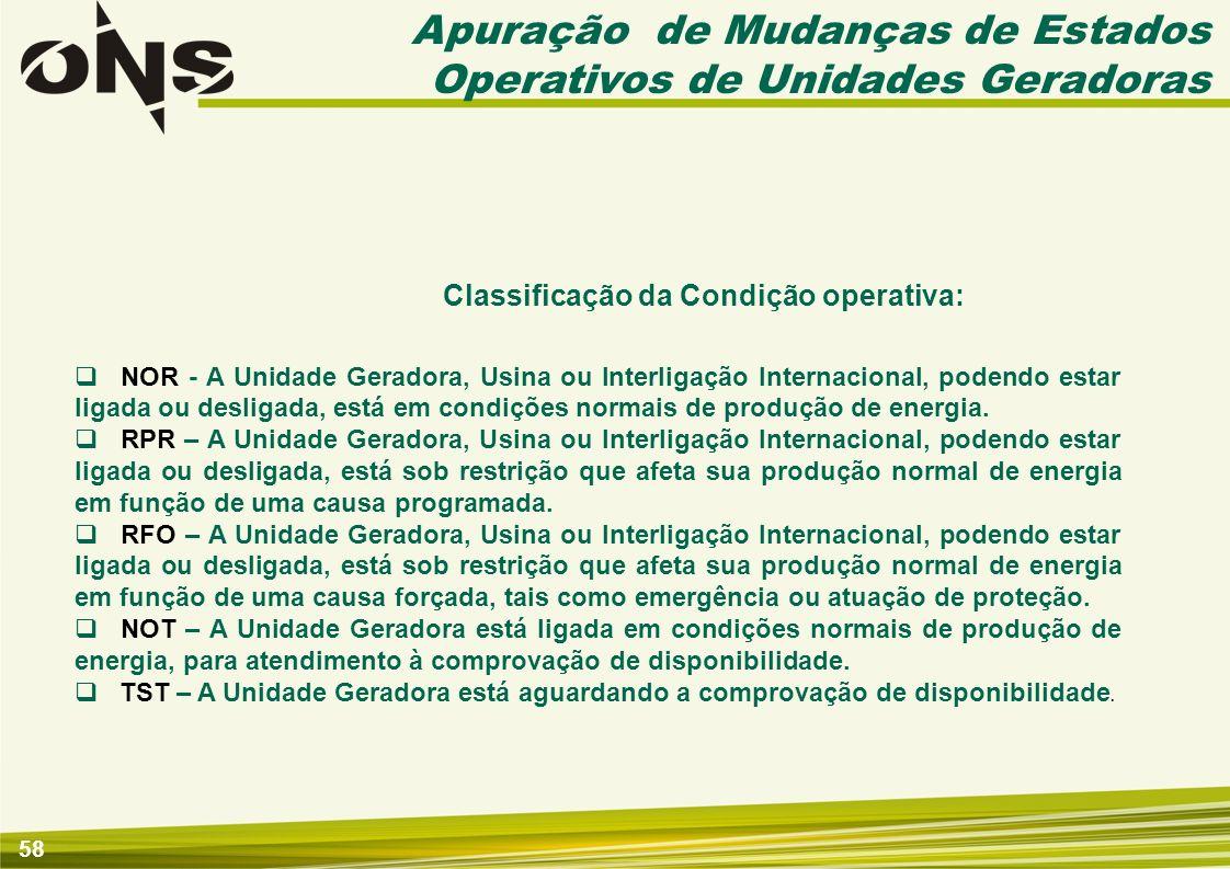 Classificação da Condição operativa: