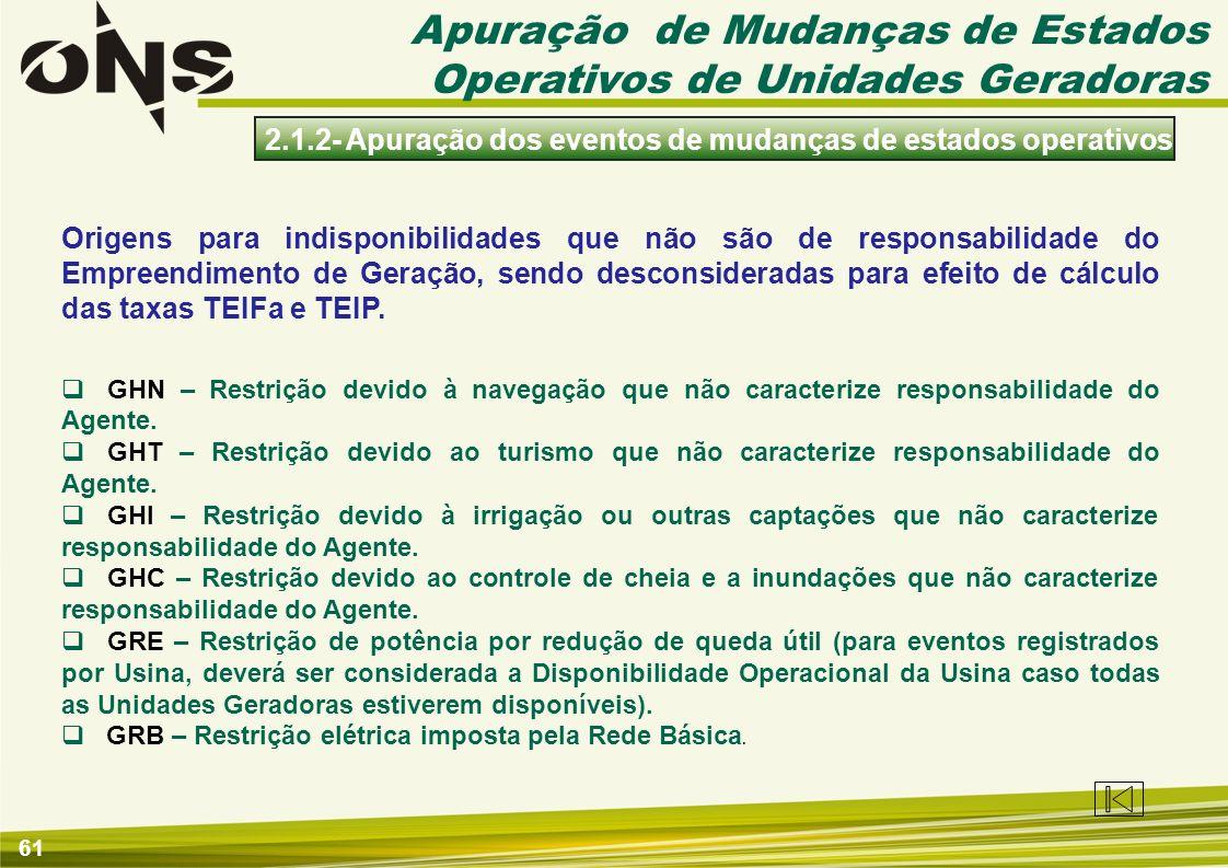 Apuração de Mudanças de Estados Operativos de Unidades Geradoras