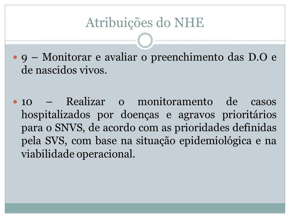 Atribuições do NHE 9 – Monitorar e avaliar o preenchimento das D.O e de nascidos vivos.