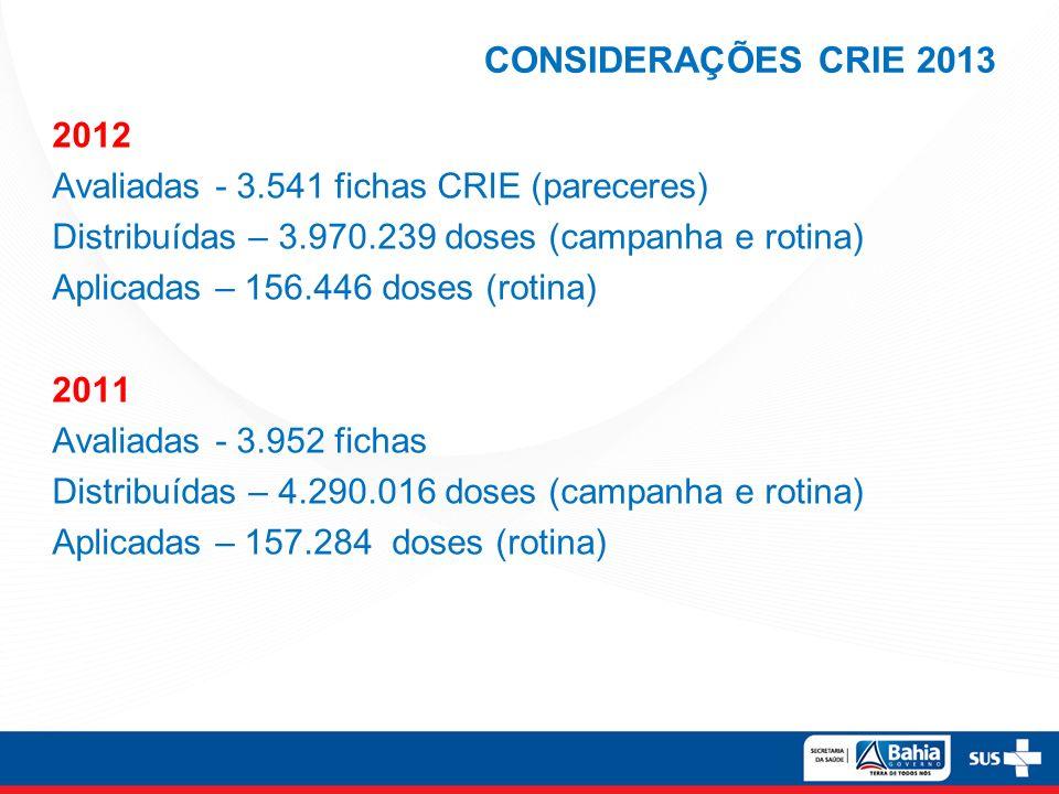 CONSIDERAÇÕES CRIE 2013
