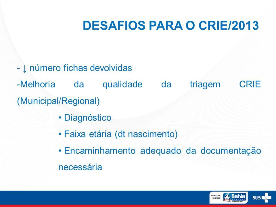 DESAFIOS PARA O CRIE/2013 - ↓ número fichas devolvidas