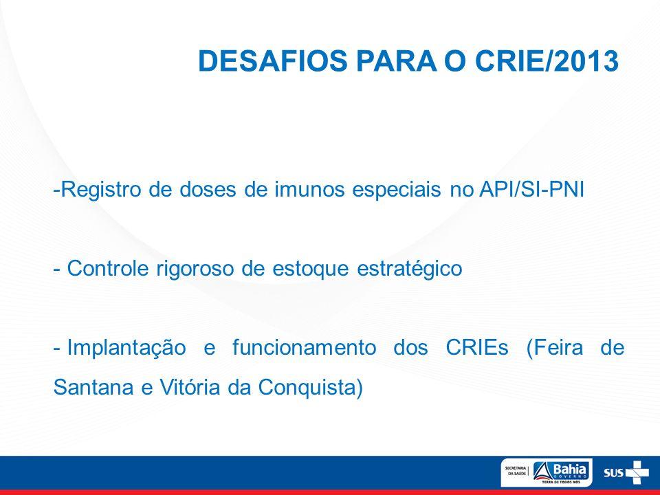 DESAFIOS PARA O CRIE/2013 Registro de doses de imunos especiais no API/SI-PNI. Controle rigoroso de estoque estratégico.