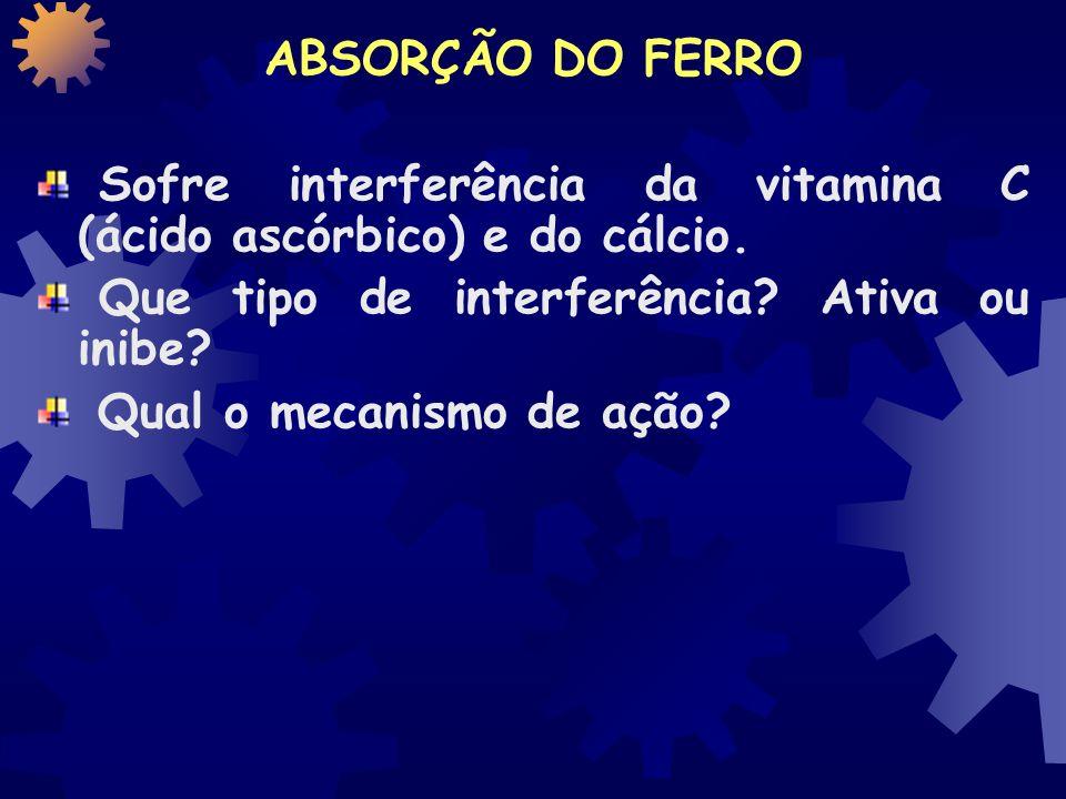 ABSORÇÃO DO FERRO Sofre interferência da vitamina C (ácido ascórbico) e do cálcio. Que tipo de interferência Ativa ou inibe