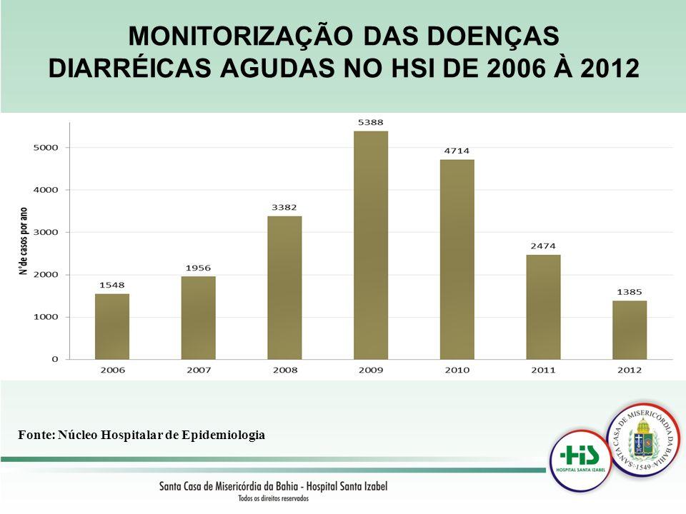 MONITORIZAÇÃO DAS DOENÇAS DIARRÉICAS AGUDAS NO HSI DE 2006 À 2012