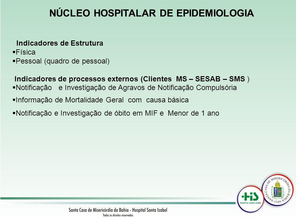 NÚCLEO HOSPITALAR DE EPIDEMIOLOGIA