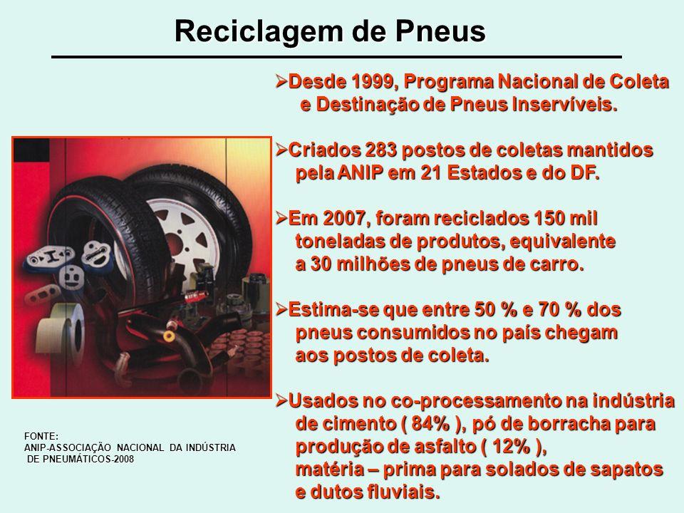Reciclagem de Pneus Desde 1999, Programa Nacional de Coleta