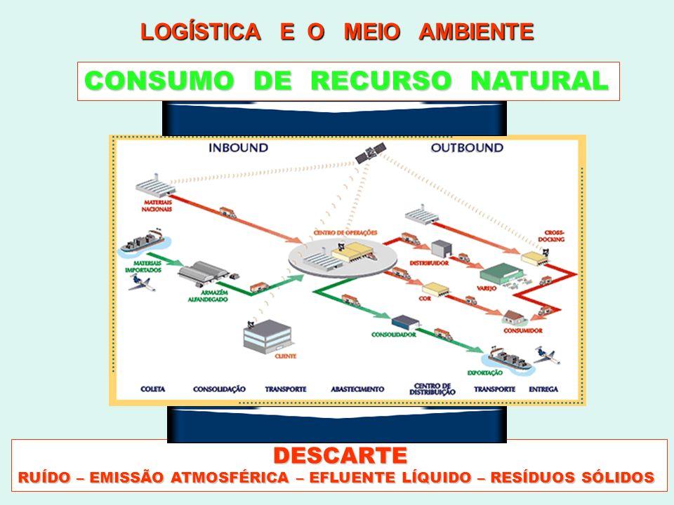 CONSUMO DE RECURSO NATURAL