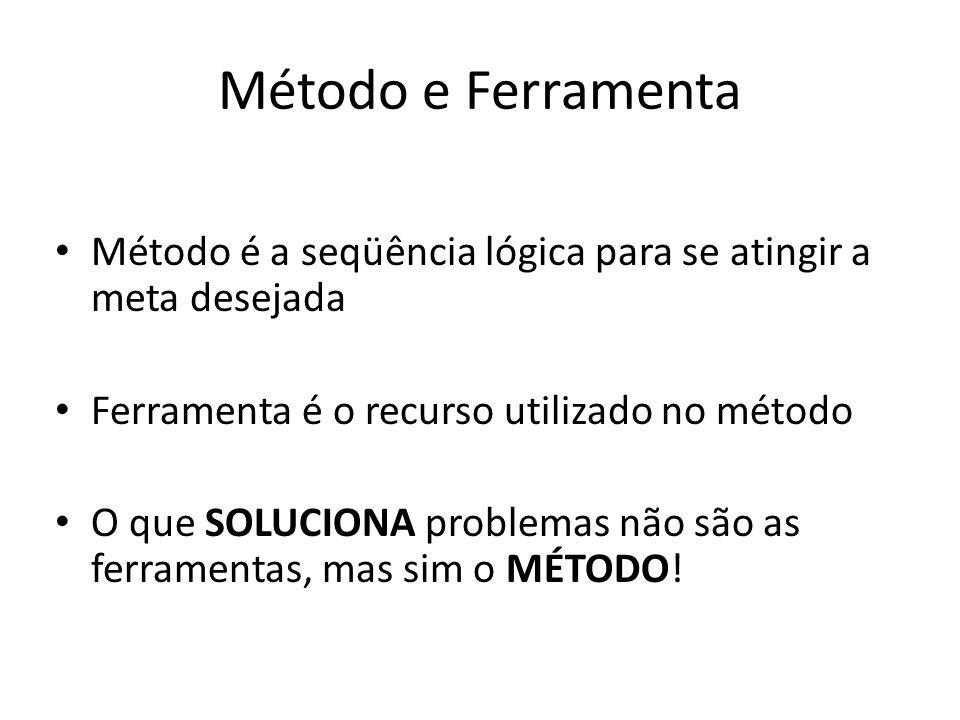 Método e FerramentaMétodo é a seqüência lógica para se atingir a meta desejada. Ferramenta é o recurso utilizado no método.