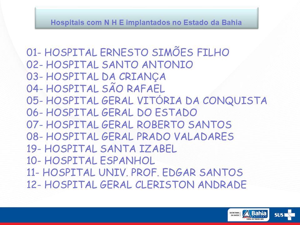 Hospitais com N H E implantados no Estado da Bahia