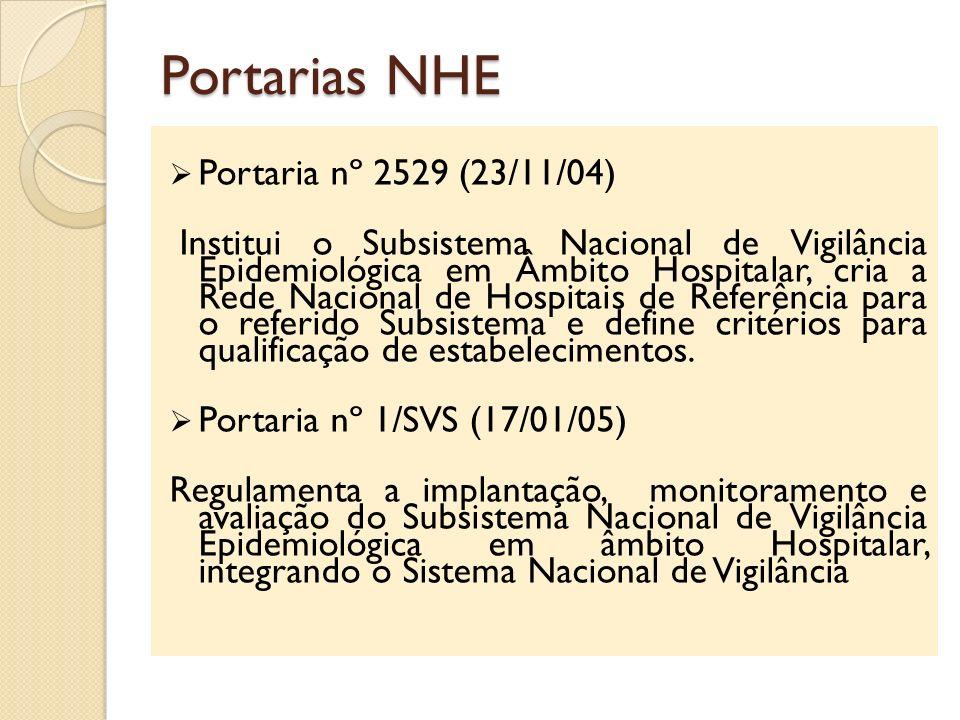 Portarias NHE Portaria nº 2529 (23/11/04)