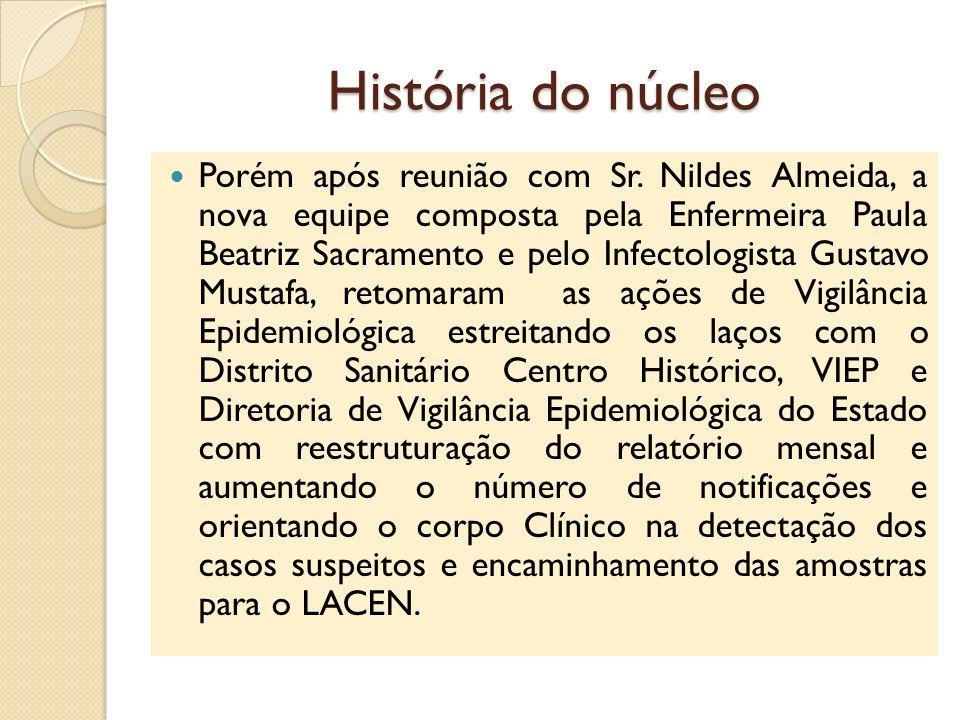 História do núcleo