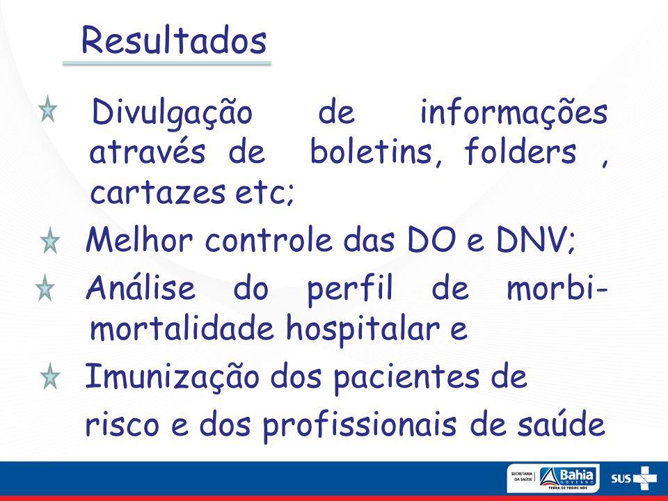 Resultados Melhor controle das DO e DNV;