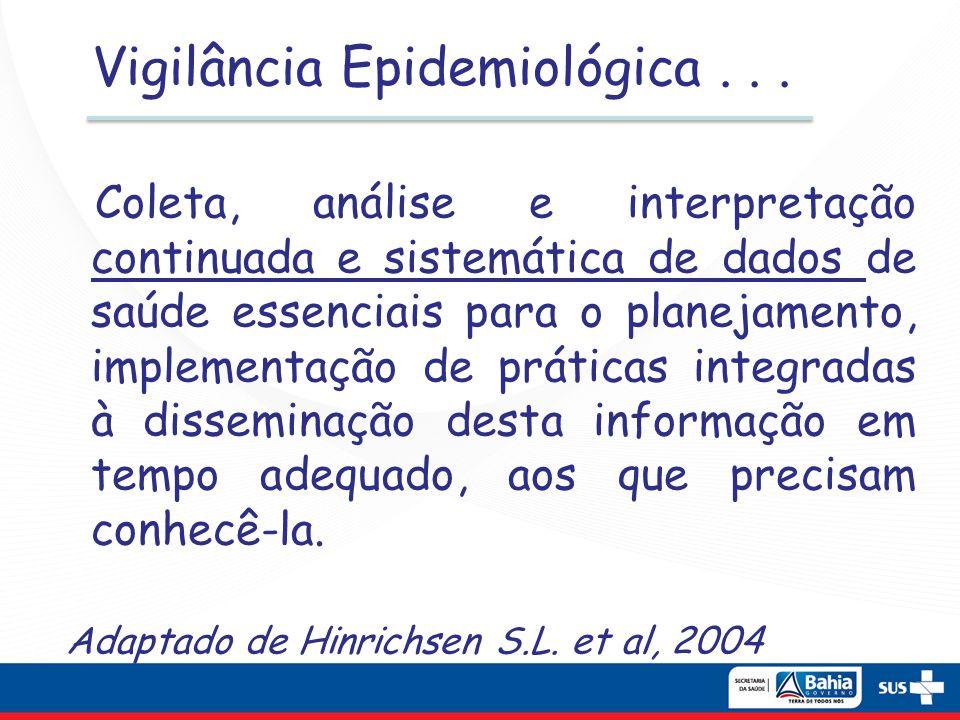Vigilância Epidemiológica . . .
