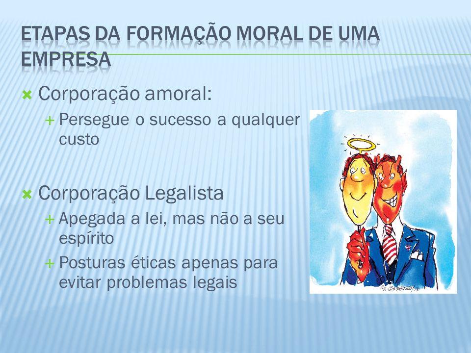 Etapas da formação moral de uma empresa