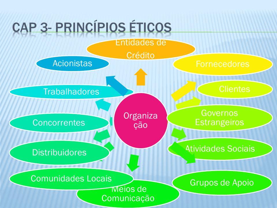 Cap 3- Princípios éticos