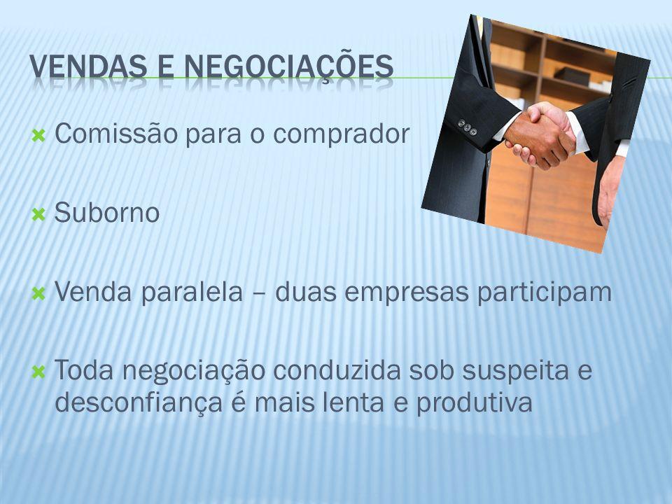 Vendas e Negociações Comissão para o comprador Suborno