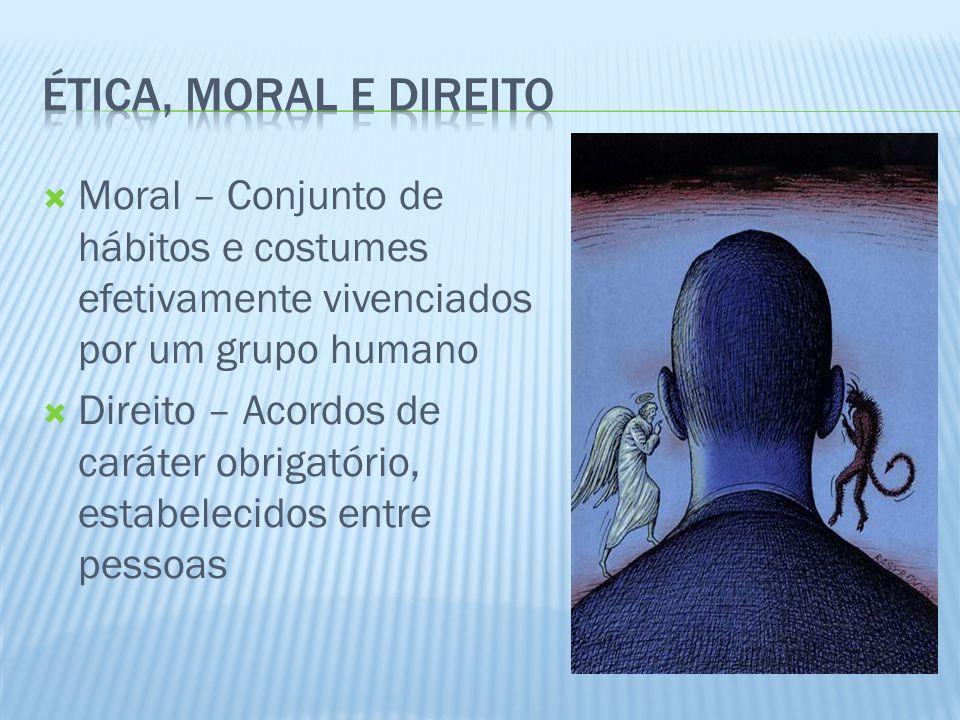 Ética, moral e direito Moral – Conjunto de hábitos e costumes efetivamente vivenciados por um grupo humano.