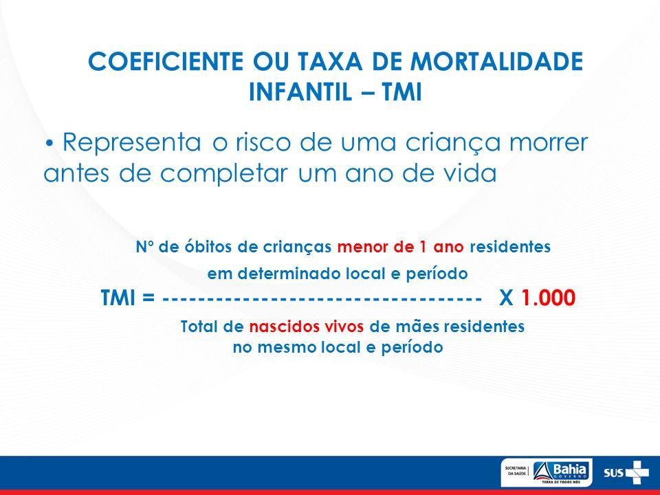 COEFICIENTE OU TAXA DE MORTALIDADE INFANTIL – TMI