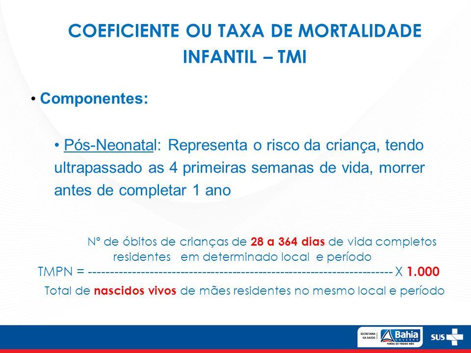 COEFICIENTE OU TAXA DE MORTALIDADE