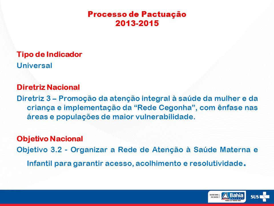 Processo de Pactuação 2013-2015