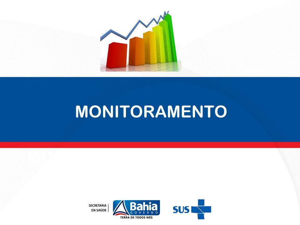 MONITORAMENTO MONITORAMENTO