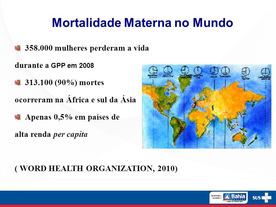 Mortalidade Materna no Mundo