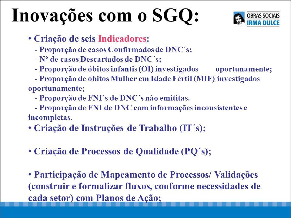 Inovações com o SGQ: Criação de seis Indicadores: