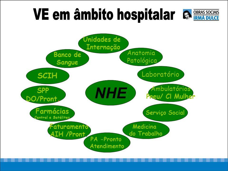 VE em âmbito hospitalar