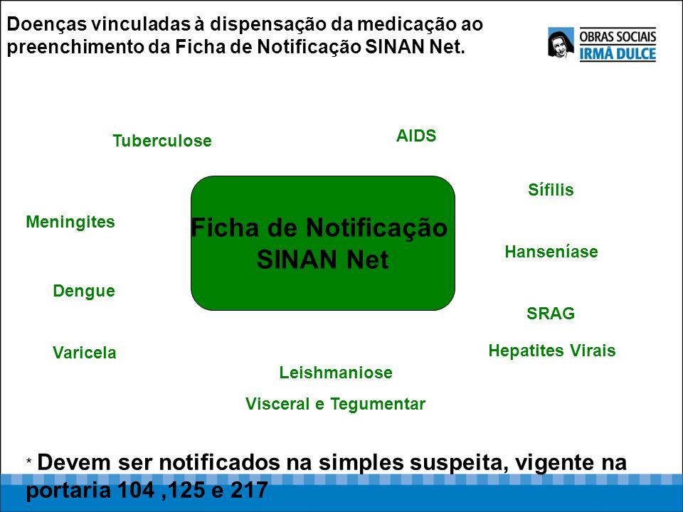 Ficha de Notificação SINAN Net