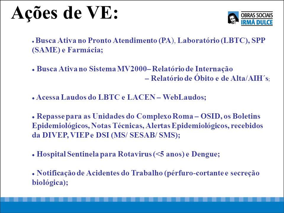 Ações de VE: Busca Ativa no Sistema MV2000– Relatório de Internação