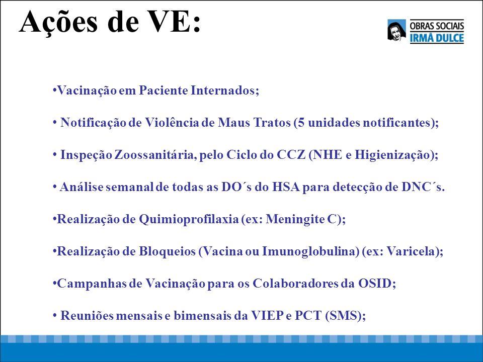 Ações de VE: Vacinação em Paciente Internados;
