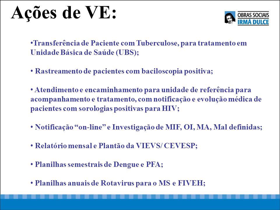Ações de VE: Transferência de Paciente com Tuberculose, para tratamento em Unidade Básica de Saúde (UBS);