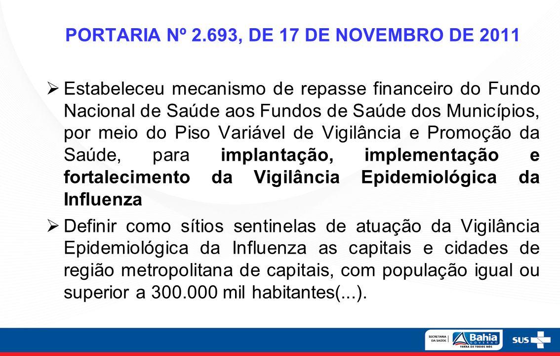 PORTARIA Nº 2.693, DE 17 DE NOVEMBRO DE 2011