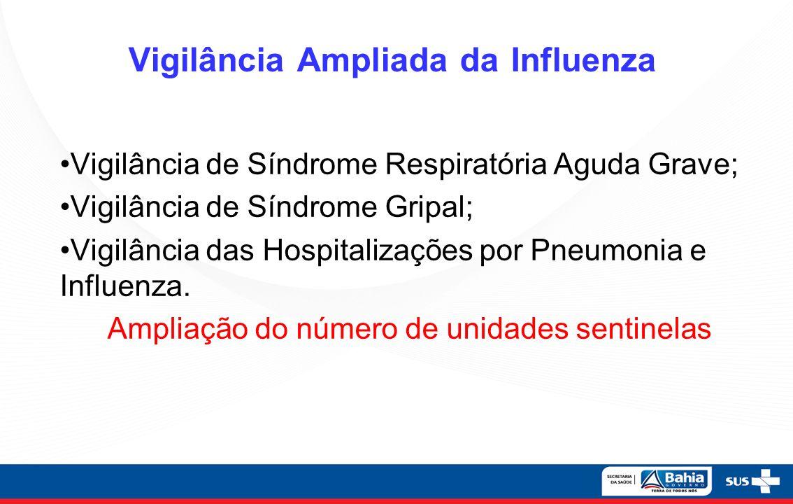 Vigilância Ampliada da Influenza