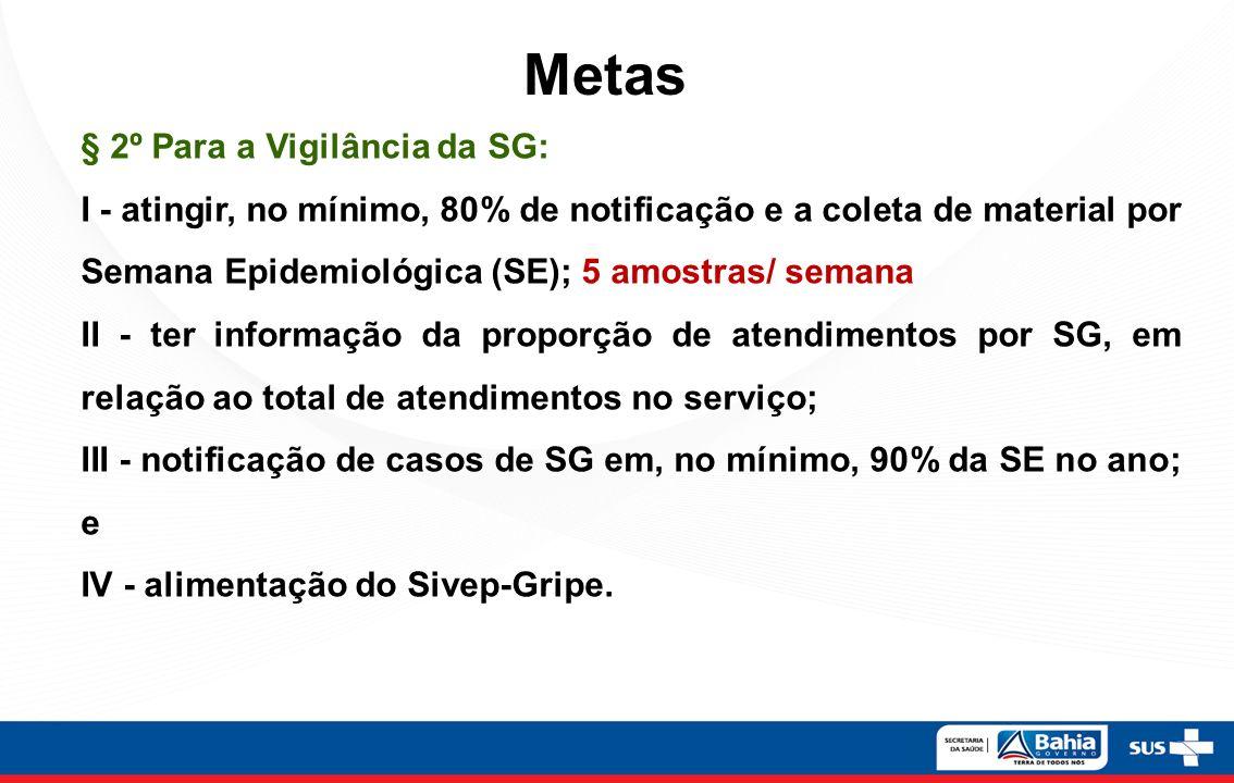 Metas § 2º Para a Vigilância da SG: