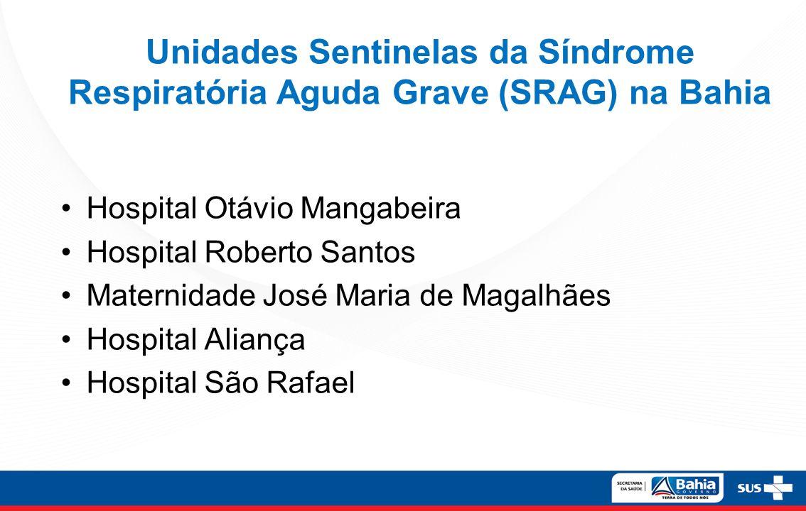 Unidades Sentinelas da Síndrome Respiratória Aguda Grave (SRAG) na Bahia