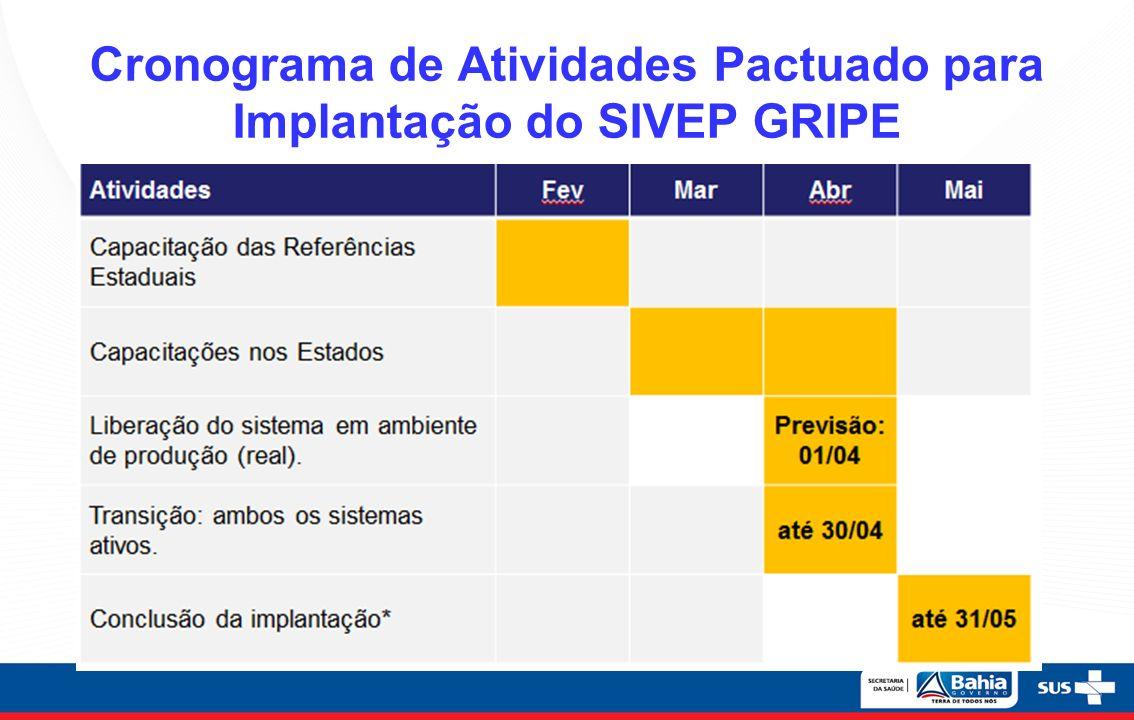 Cronograma de Atividades Pactuado para Implantação do SIVEP GRIPE