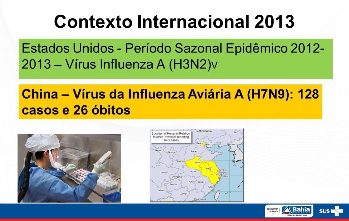 Contexto Internacional 2013