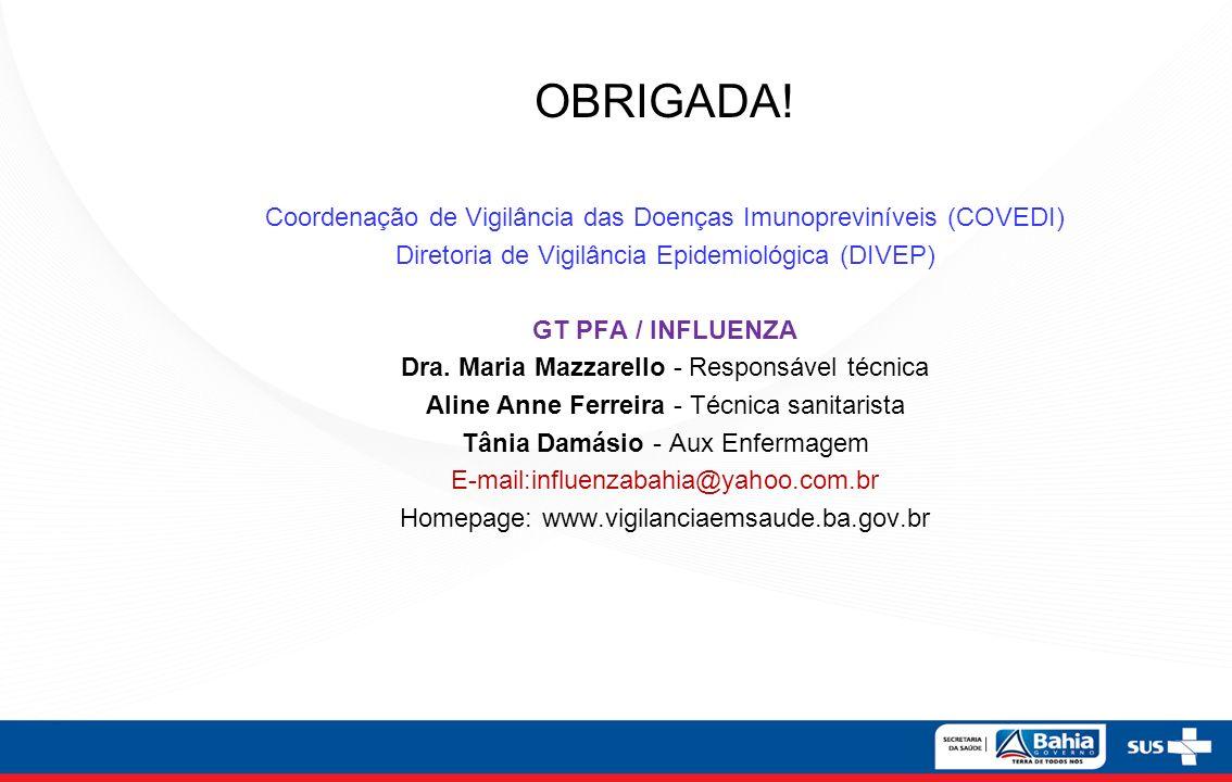 OBRIGADA! Coordenação de Vigilância das Doenças Imunopreviníveis (COVEDI) Diretoria de Vigilância Epidemiológica (DIVEP)