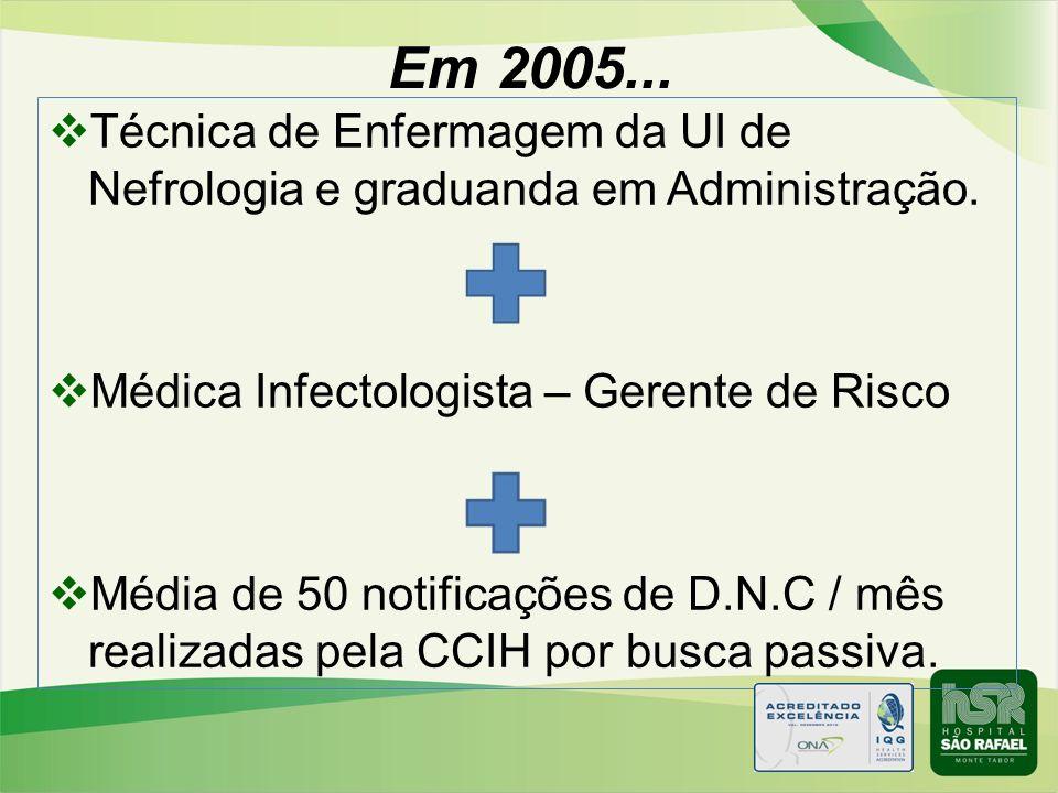 Em 2005... Técnica de Enfermagem da UI de Nefrologia e graduanda em Administração. Médica Infectologista – Gerente de Risco.