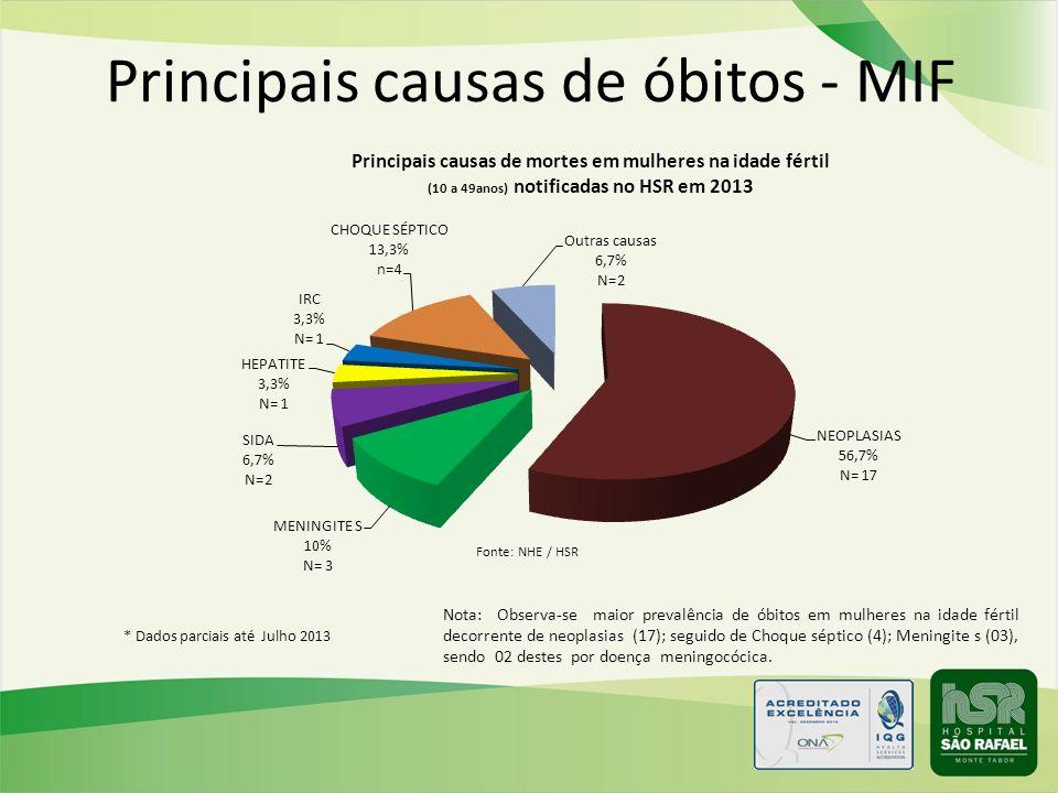 Principais causas de óbitos - MIF
