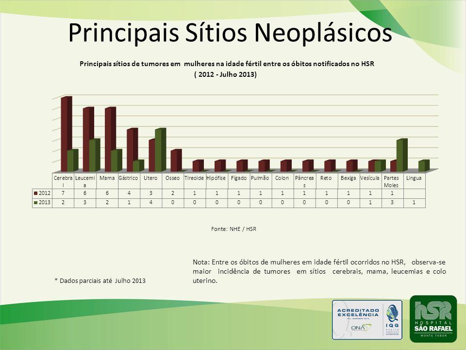 Principais Sítios Neoplásicos