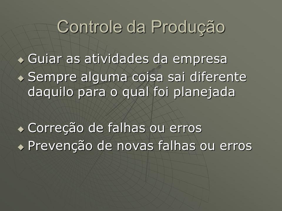 Controle da Produção Guiar as atividades da empresa
